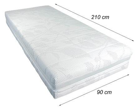 Matrassen 90x210 cm